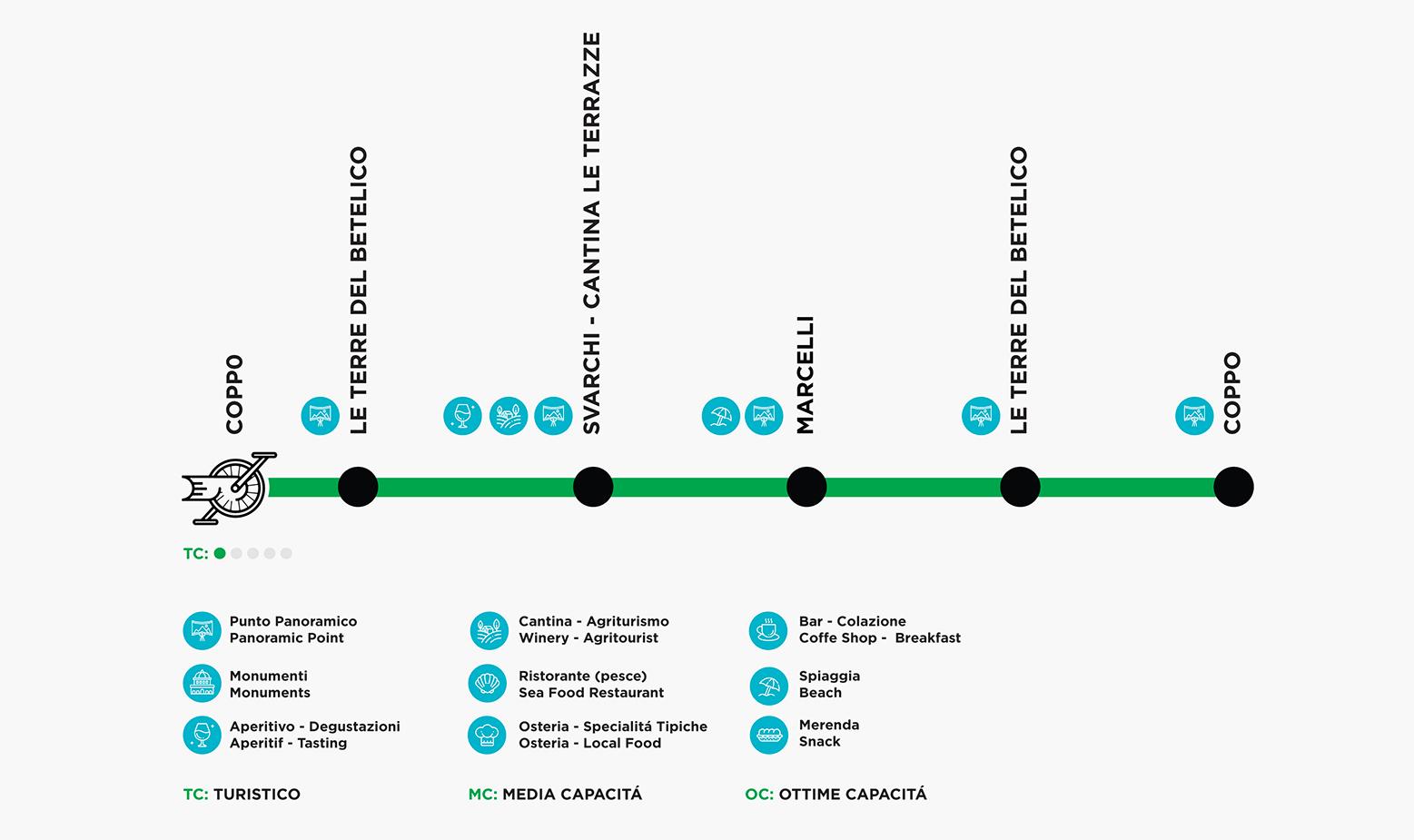 biciclettata-tour-tracciato-2